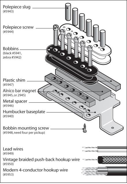 Guitar Pickups Wiring Diagram