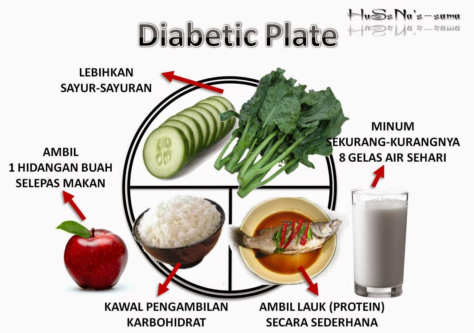 Tips Makanan Semasa Hamil. Ibu Mengandung Kena Diet!