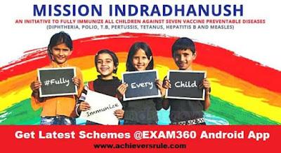 Intensified Mission Indradhanush - An Immunization Initiative