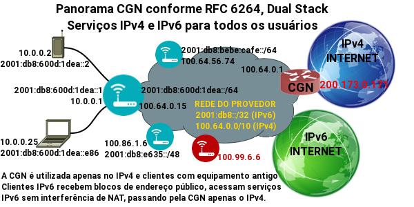 RFC 6264