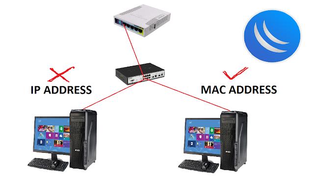 Cara Pengaman Mac Address MikroTik Ketika Login Dengan Winbox