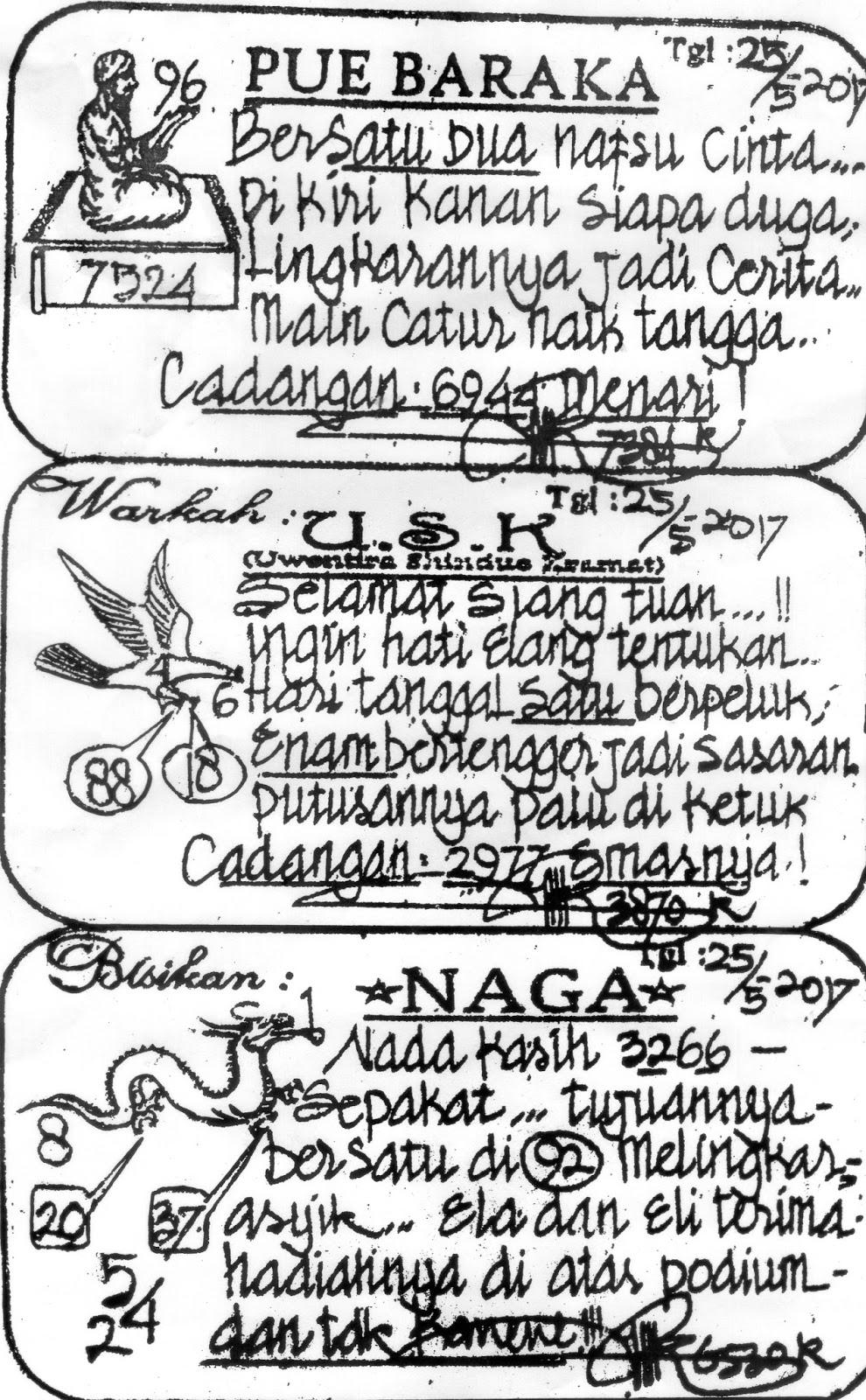 Prediksi dan syair singapura: prediksi dan ramalan ...