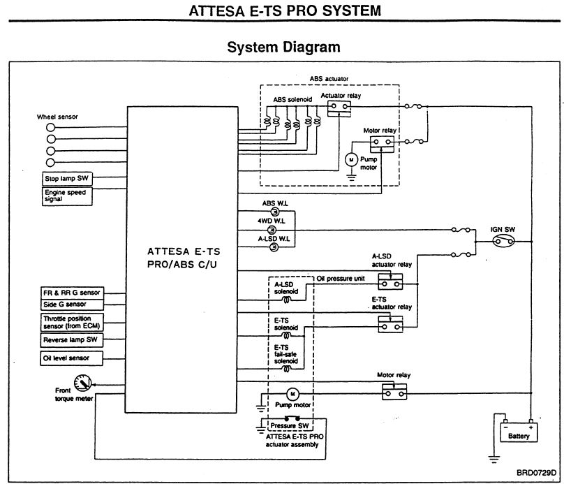 Nissan       skyline    r34 gtt    wiring       diagram