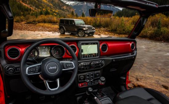 Jeep Wrangler 2021 Interior Design