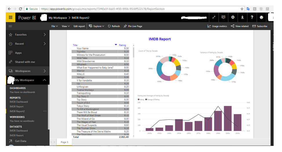 This Example Is Shared To Public Which Is A Feature In Power Bi And It Can Be Accessible By Clicking On Below Link
