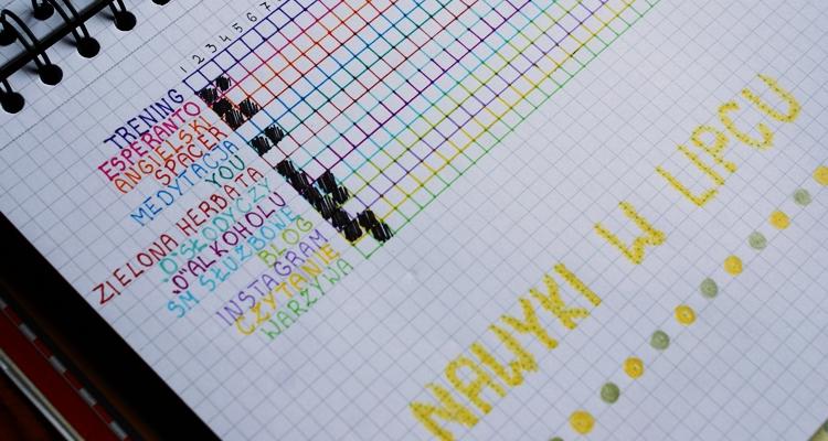 Bullet Journal nawyki habit tracker