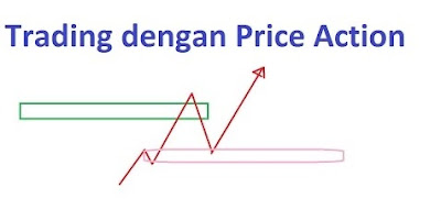 Strategi Supply Demand