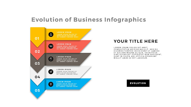 Evolution of Business Infographic Free PowerPoint Template Slide 7