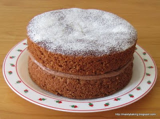 How Much Should I Fill A Cake Tin