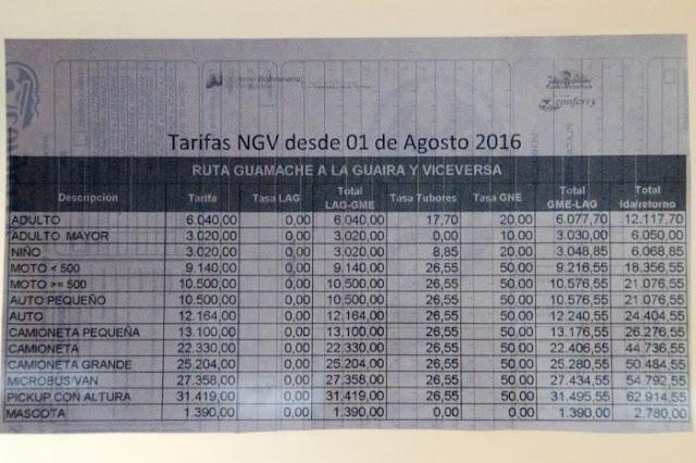 Tabla de precios Conferry