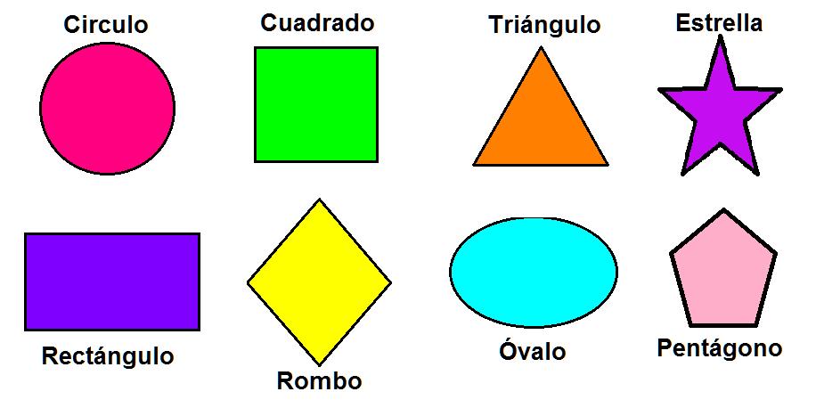 Las figuras geom tricas for Las formas geometricas