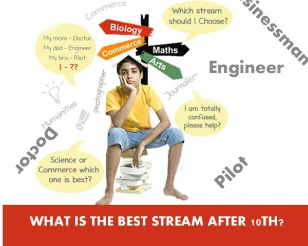 What Next After SSC/10th Class-Complete Educational Guidance | How to Choose Courses after 10th Class | How to Choose Intermediate Courses | What are the Vocational Courses offered by Board of Intermediate in Telangana and Andhra Pradesh | What about Polytechnic Courses | Educational Rout Map for SSC Students | Agriculture Polytechnic Courses Complete suggessions to SSC Students | IIIT Courses for SSC Passed Students | Complete Entrance Details like TSRJC CEEP what-next-after-ssc-10th-class-complete-educational-guidance