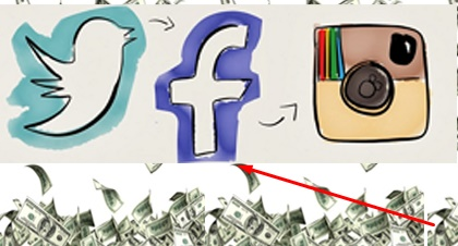 Start Making Money Via Facebook, Twitter, Instagram And Your Blog Today