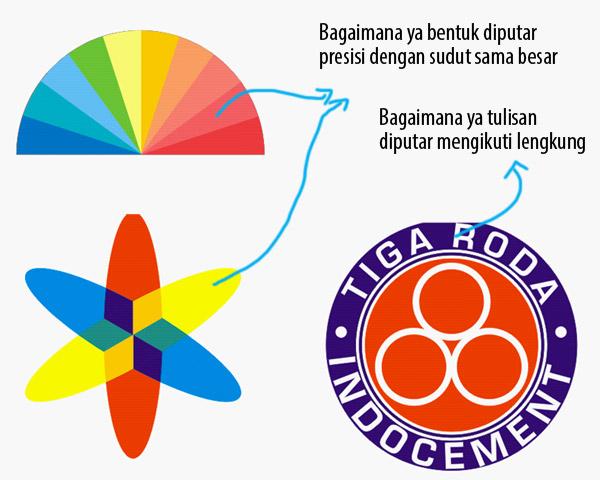 Ebook CORELDRAW Buat Logo Dan Logo Inspirasi