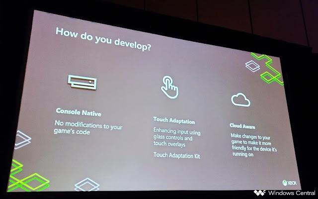 Project XCloud: что рассказала Microsoft о технологии на GDC 2019