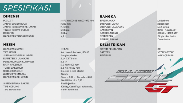 Untuk urusan dapur pacu dari mesin Spesifikasi Yamaha mio GT125 ini membawa mesin 125cc dengan terpasang teknologi terbaru YM JET-FI mampu menghantar tenaga maksimal hingga 11,4 PD/9000 rpm. Sedangkan torsi maksimal yang mampu diraih motor ini adalah 10,4 NM/6500 rpm. Cukup kuat untuk dibawa pergi melenggang jalanan perkotaan. Mesinnya juga mengusung teknologi terbaru yaitu berpendingin cairan yang mampu menghemat BBM dengan maksimal namun dapat menghantarkan tenaga yang luar biasa. Kapasitas tangki dari motor mio Yamaha ini adalah 3,8 liter.