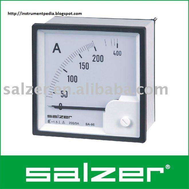 Watt Draw Meter: Meters Used In The MCC Panel.