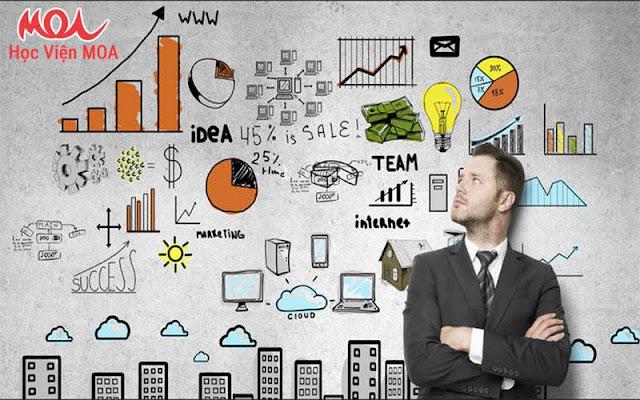 Cách Tự Học Marketing Online