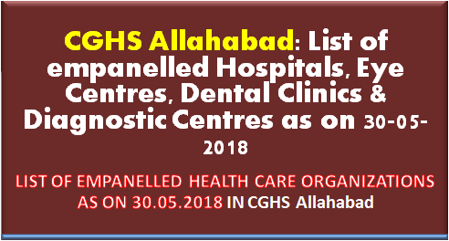 cghs-allahabad-list-of-empanelled-hospitals
