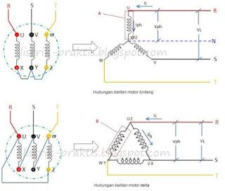 Hubungan belitan motor bintang vs delta