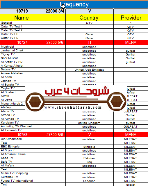 جميع ترددات النايل سات بتاريخ اليوم pdf أغسطس 2018 بأسماء