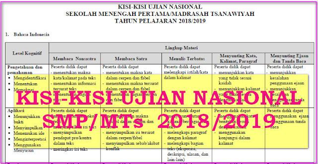 KISI-KISI UJIAN NASIONAL (UN) SMP/MTs KURIKULUM 2013 - BSNP