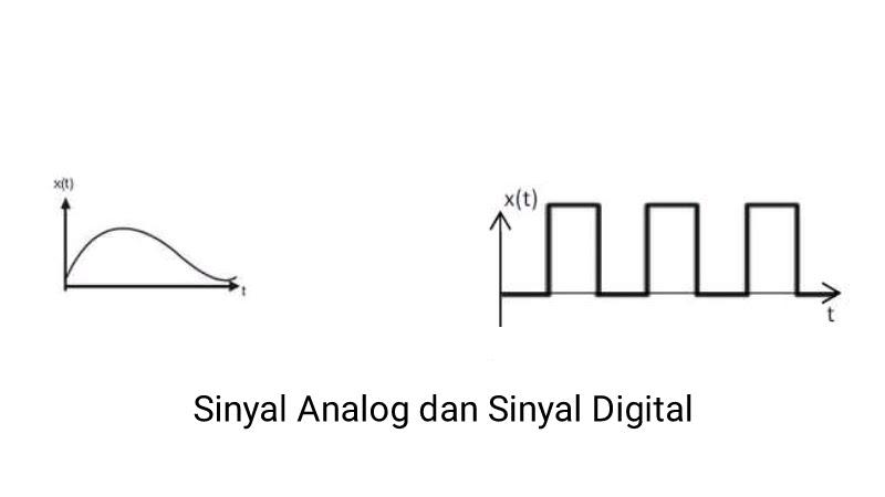 Sinyal Analog dan Sinyal Digital