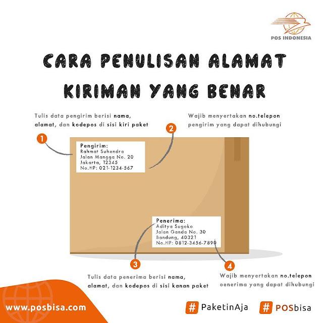 Cara penulisan alamat surat yang benar - Sobat Pak Pos