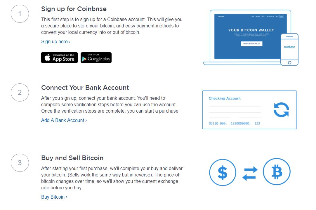The smart Trick of Coinbase Verify Identity Not Working That Nobody is Talking About