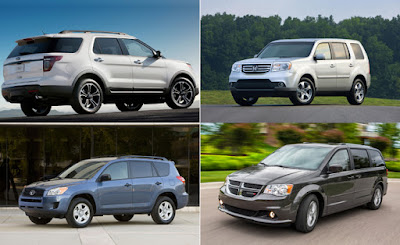 Points To Remember Prior to Purchasing An SUV