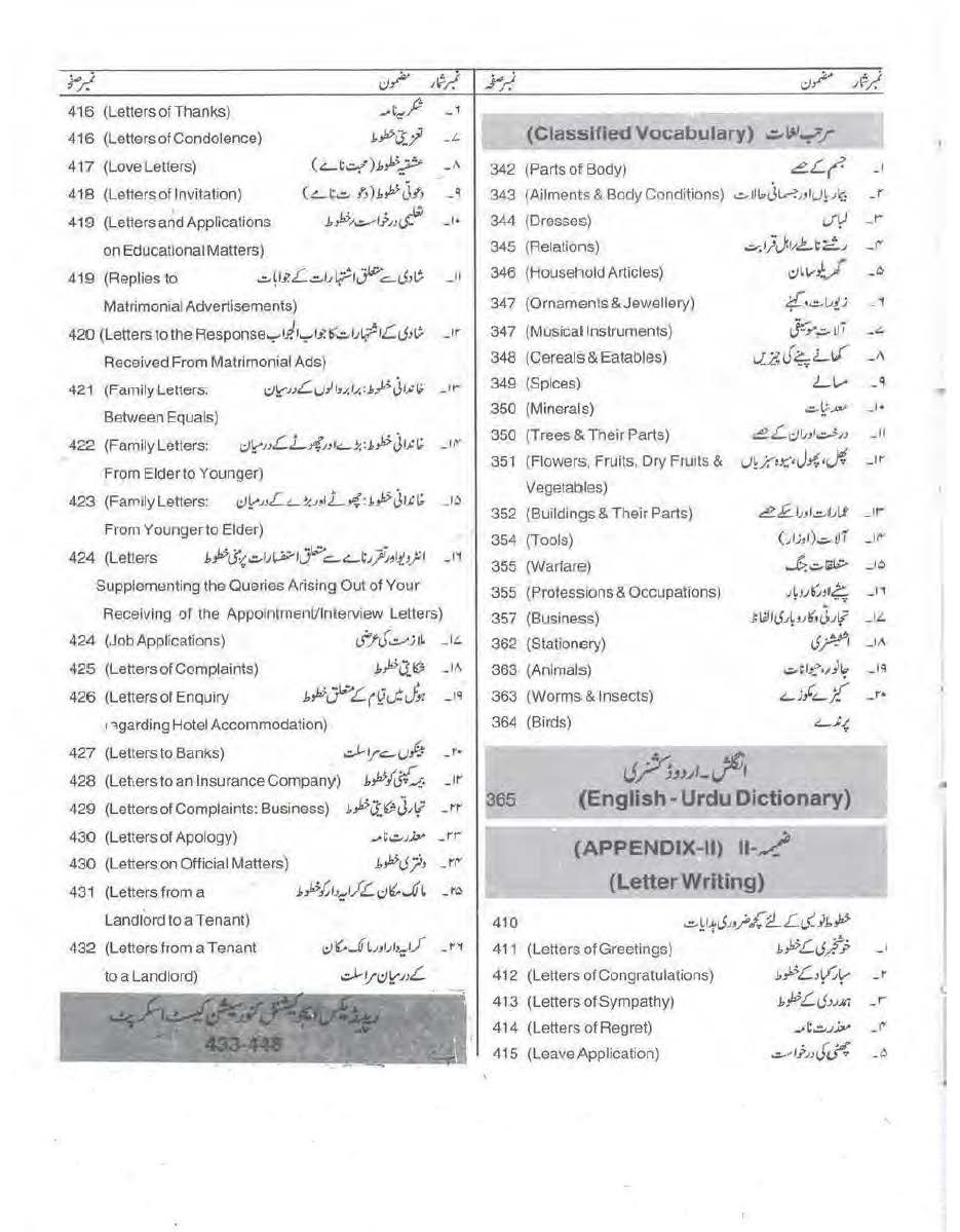 Rapidex english speaking course book in urdu free download free e to download this book just click the below link and download this book for free from mediafire kristyandbryce Images