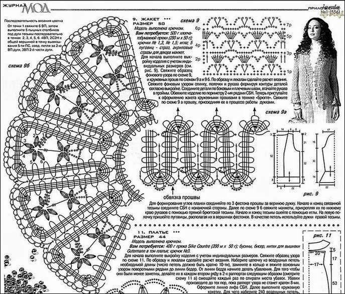 Chaqueta cargada de romanticismo / patrones crochet | Crochet y Dos ...