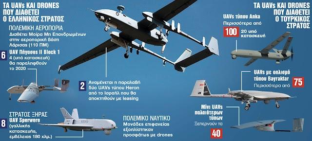 Ο άγνωστος «πόλεμος» των drones στο Αιγαίο-Η ανησυχία για ένα «θερμό επεισόδιο»