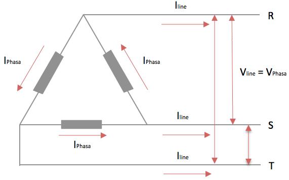Lembar Informasi: Sistem Kelistrikan Tiga Phasa (Part 2