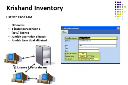 Software Inventory Indonesia