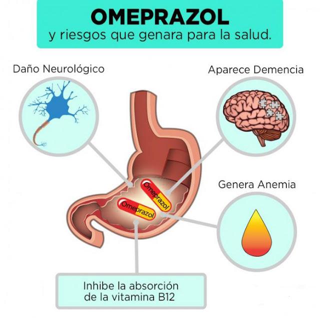 Riesgos que genera para la salud el omeprazol - En que alimentos esta la vitamina b12 ...