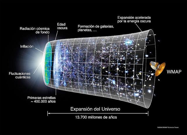 El Bosón de Higgs para Dummies