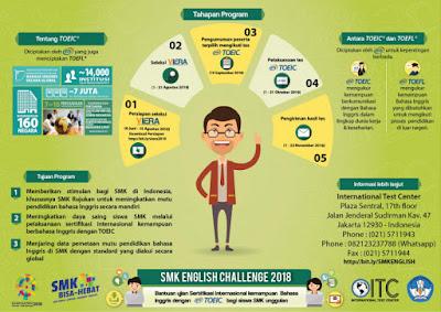 SMK English Challenge 2018