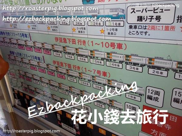 JR特急踊子號所屬行走車廂分佈