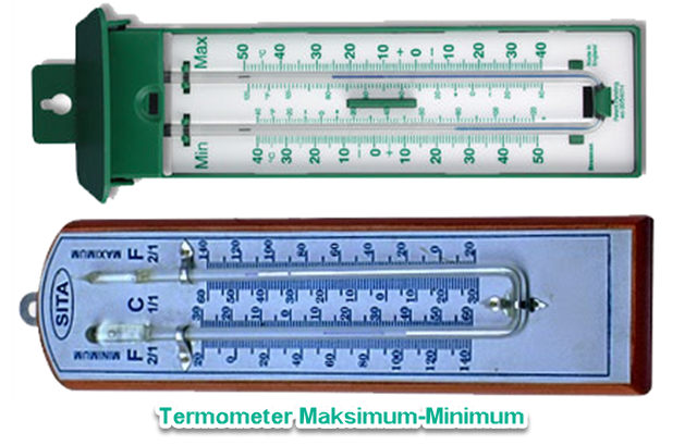 Maksimum-Minimum