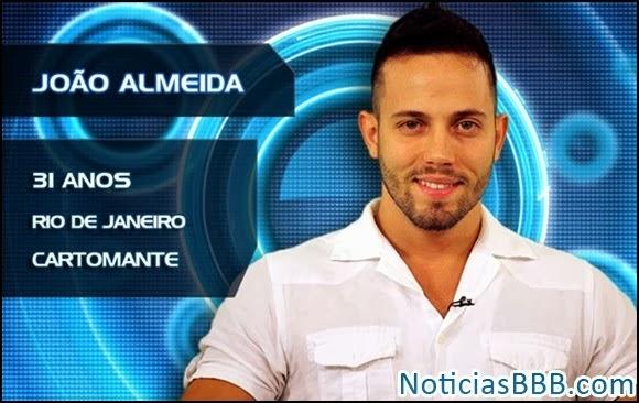 João Almeida BBB 2014