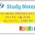 50 Most Important static GK for BANKING and SSC