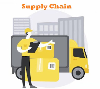 3 Career Mistakes to Consider in the Supply Chain Management Field