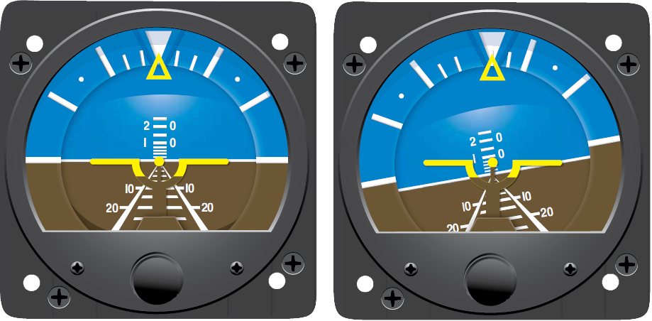 Aircraft Common Gyroscopic Instruments   Aircraft Systems