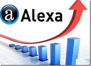 Alexa Ranking  ki puri jankari.