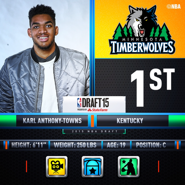 NBA Draft 2015 Karl-Anthony Towns #1 Pick