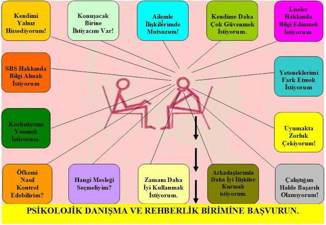 PDR, Psikolojik Yazılar, Kişisel Yayınlar, Psikoloji,old,Rehberlik,