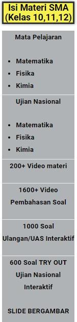Contoh Video BimbelBee SMA Multi Media Pustaka Lebah