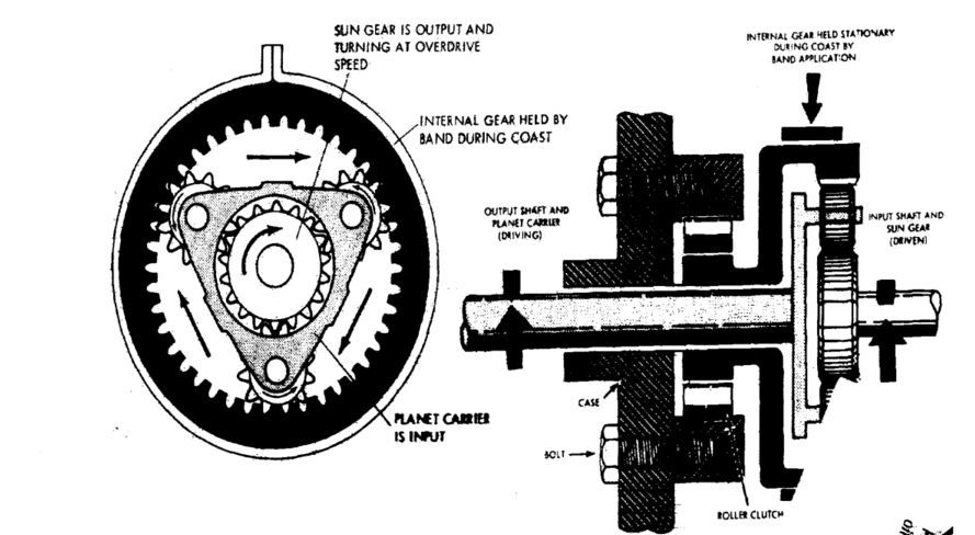 Ford Wiring Diagram Volvo S Engine Transformer. Ford. Auto