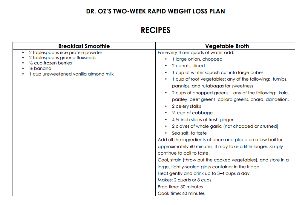 Dr oz detox diet meal plan